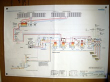 A diagram of the building systems found in the mechanical room