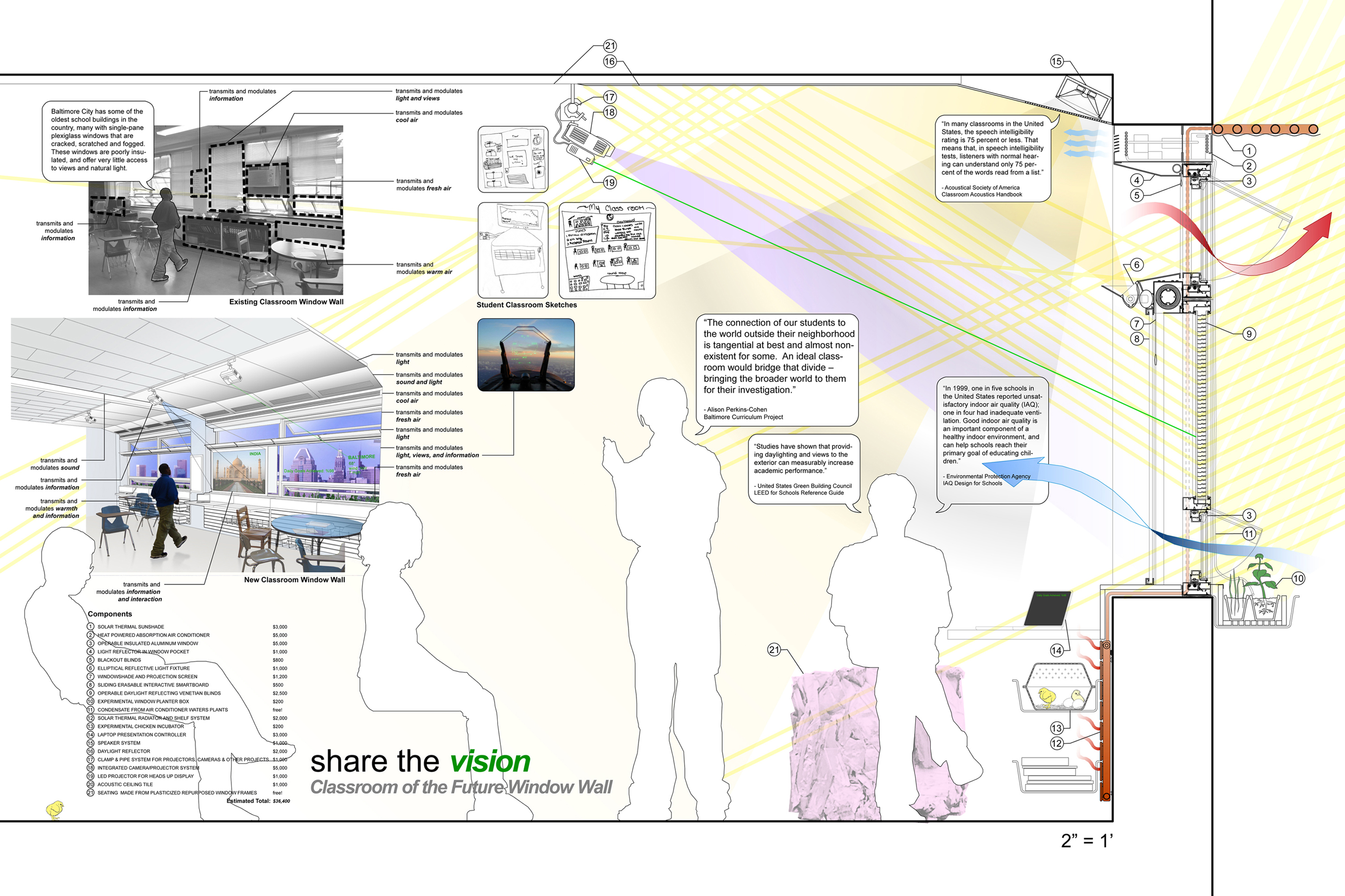 Classroom Design Of The Future ~ · ziger snead architects